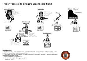 mapa_de_palco
